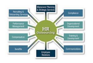SKCH HR Outsourcing Graphic 9-12