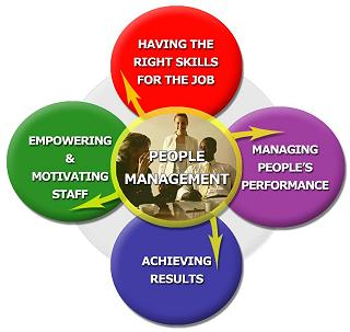people_management
